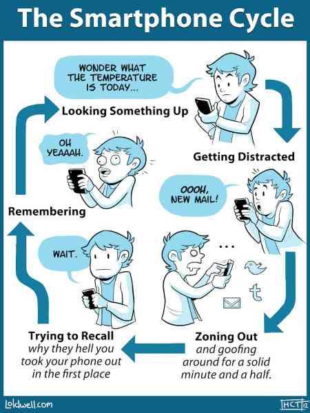 無駄な時間をどんどん生み出す「スマートフォン地獄無限ループ」には気をつけろ!!