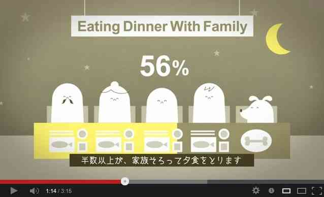 日本の子どもの今がわかるインフォグラフィック動画「にほんの中学生」