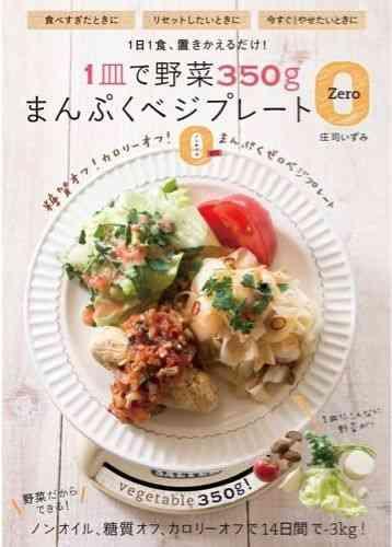 レシピ参考にしてるブロガーや料理人の方、いますか?