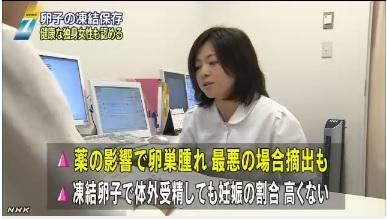 独身女性の卵子凍結を容認。40歳以上は推奨せず