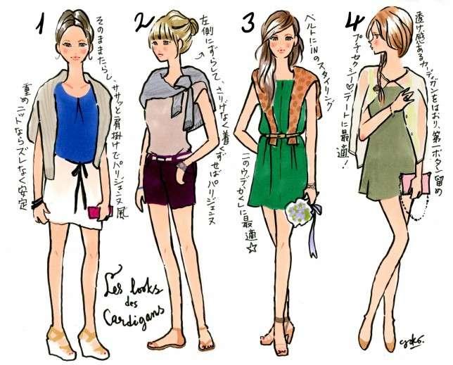 メイクやファッションを参考にしている芸能人ランキング!第1位はローラ