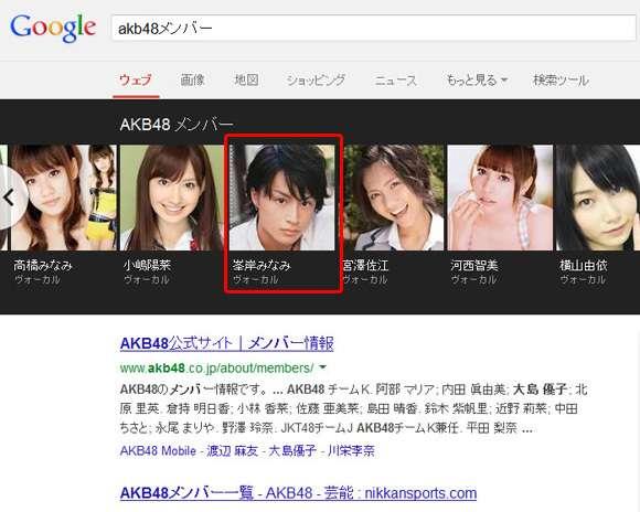 Googleで「AKB48メンバー」と検索するとなぜか峯岸みなみだけ男性の画像が表示される