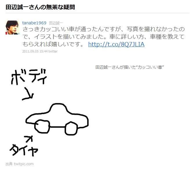 ギター侍・波田陽区のTwitterがヤバイ…
