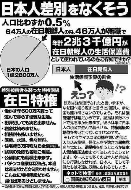 【悲報】生活保護、2.9%引き上げへ…消費増税に対応