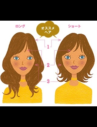 ☆★面長の方、似合う髪型やメイク★☆
