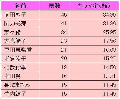 『ぷよぷよテトリス』の新CM…元AKB48前田敦子と「氣志團」の綾小路翔が初共演