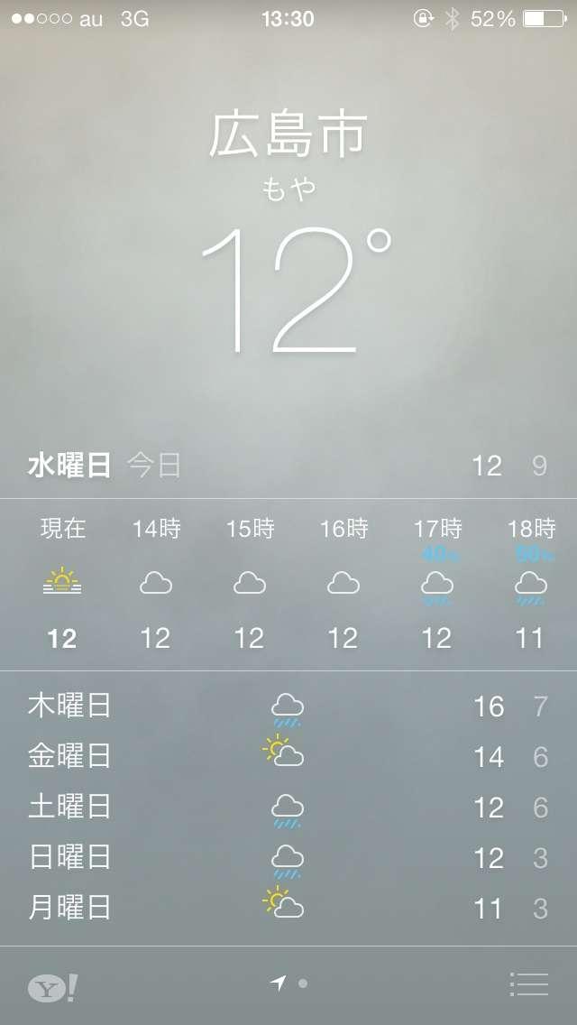 各県で「注意喚起情報」 PM2.5の数値が上昇
