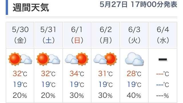 今日から夏本番の暑さへ 熱中症対策を