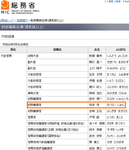 2014年、上半期の芸能ニュースまとめ!!!