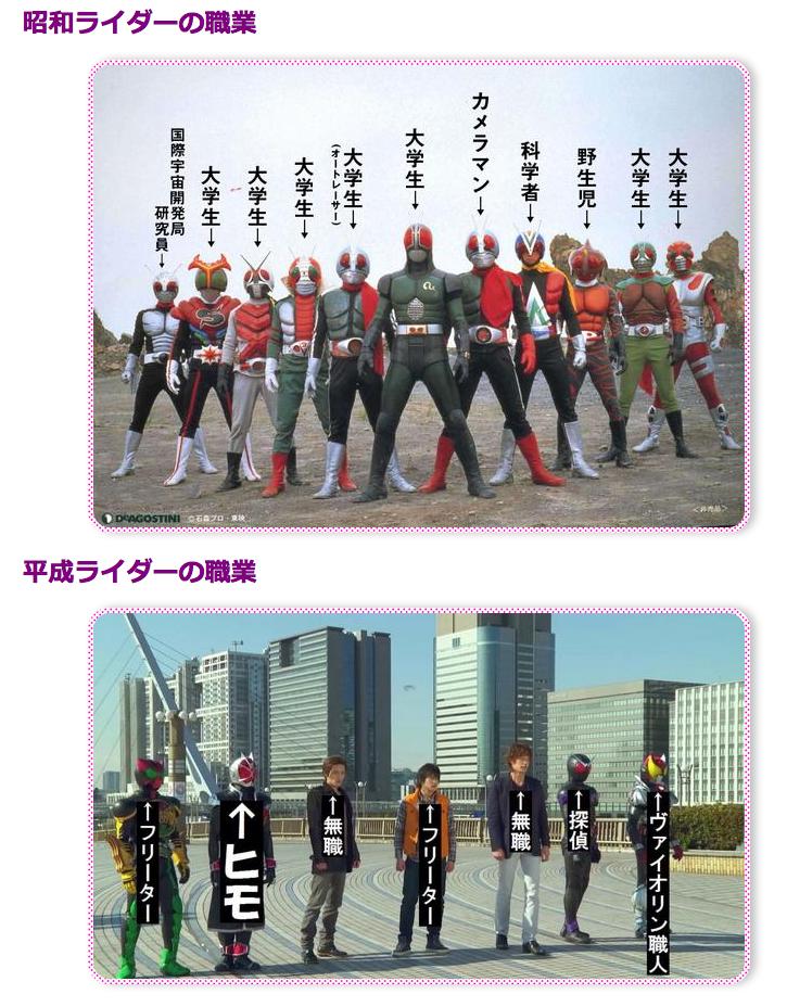 昭和ライダーと平成ライダーの職業 : 昭和感ただよう仮面ライダードライブが気になって仕方がない