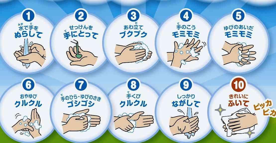 風邪の予防法