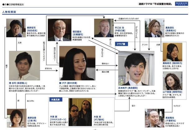 福田彩乃がセクシーホステスに挑戦!連ドラ『平成猿蟹合戦図』に出演