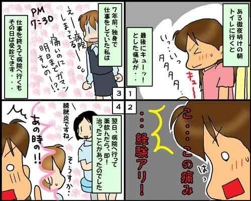 膀胱炎に悩んでる人!!もしくはあるある!!