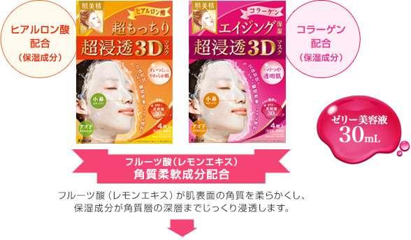 フェイスマスク(シートパック)使ってますか?