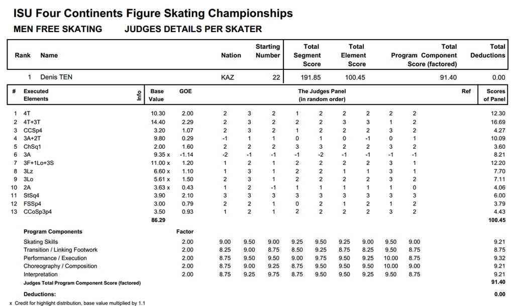 【実況・感想】4大陸フィギュアスケート選手権2015男子フリー