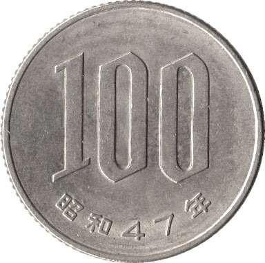 今日のコーデ、全身で何円?