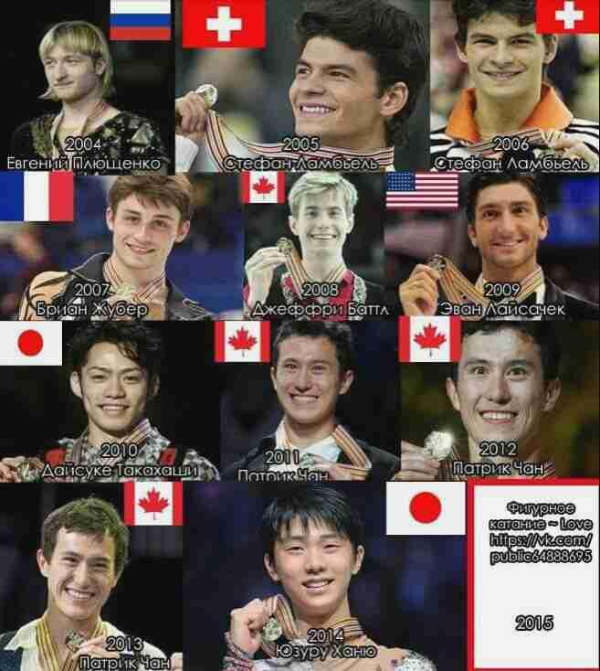 【実況・感想】世界フィギュアスケート選手権2015 男子ショート