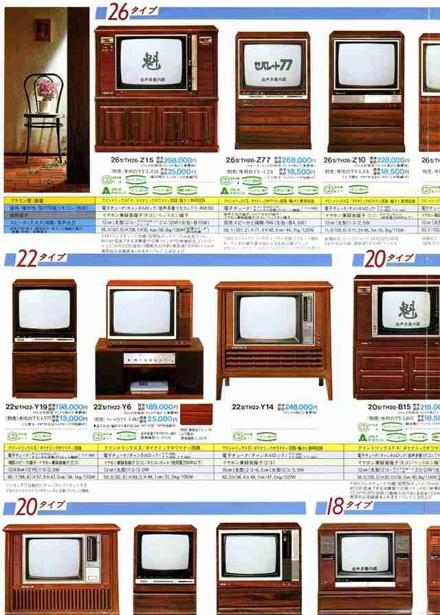 昔のテレビあるある