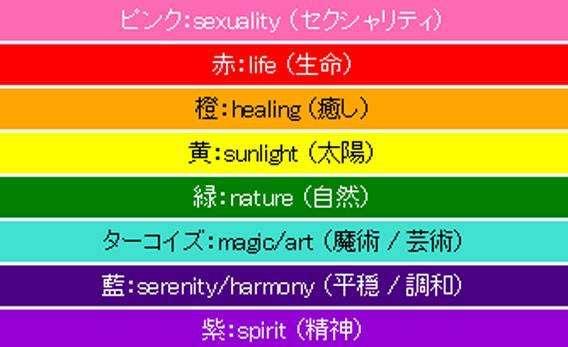 セクシャルマイノリティーの方いますか?