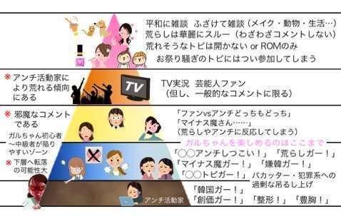 フジテレビの池上彰韓国特集番組で字幕捏造疑惑?「発言とテロップが違う」指摘が続々