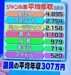道端アンジェリカ、結婚相手に求める条件を年収2000万円と下方修正 以前は5000万円と主張