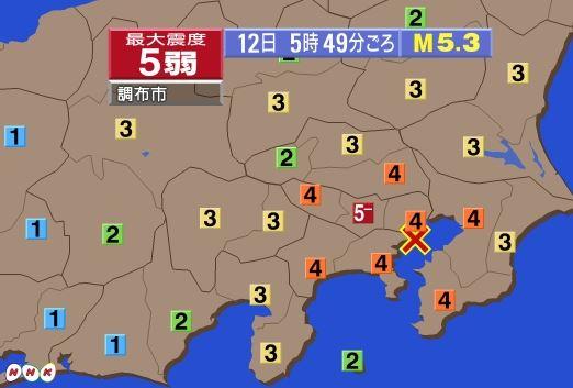 【地震】東京都調布市で震度5弱、津波の心配なし
