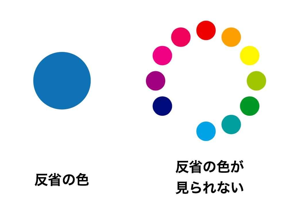 色に興味がある人・色の勉強をしたことがある人