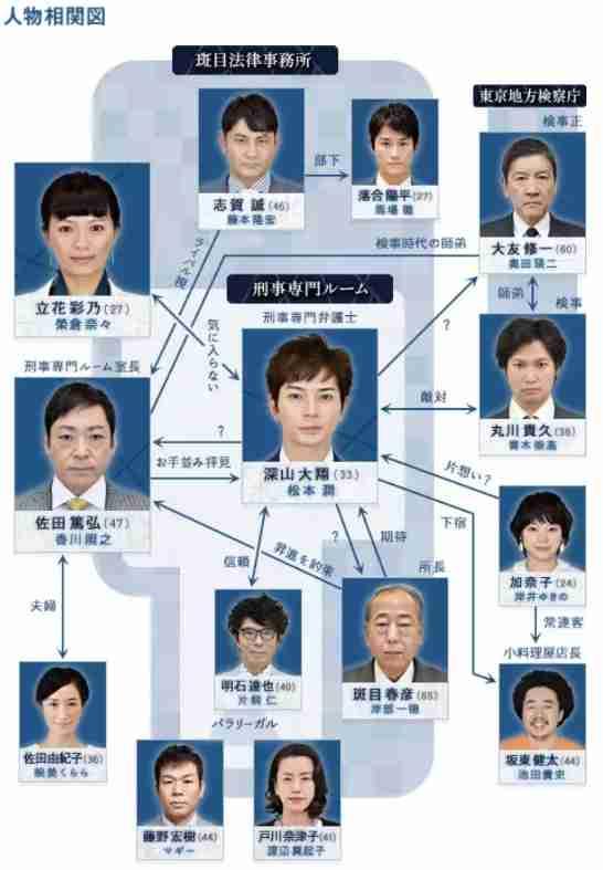【実況・感想】99.9−刑事専門弁護士− 第1話