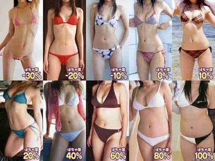 体脂肪率を晒すトピ
