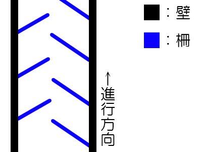 【実況・感想】真田丸(13)「決戦」