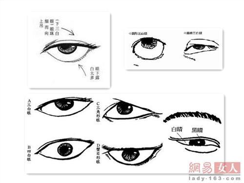 三白眼の人!