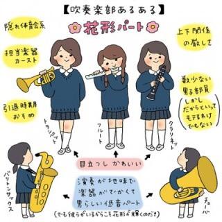 吹奏楽で好きな曲