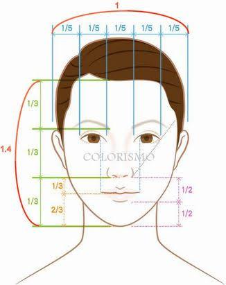 普通の顔と美人の線引き