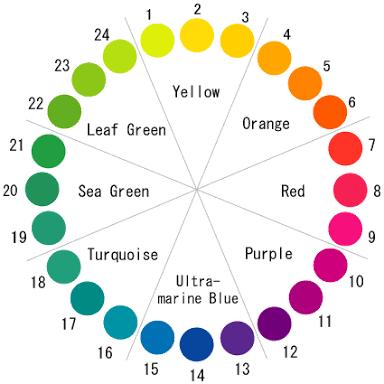「◯×◯」好きな色の組み合わせ
