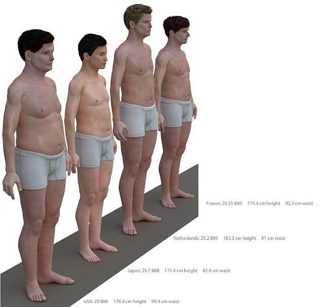 男性に求める身長の最低ライン