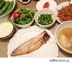 食べ過ぎ防止対策法