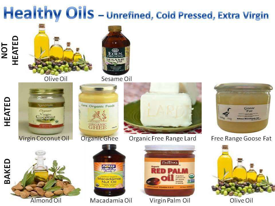 良質な油を摂取していますか?