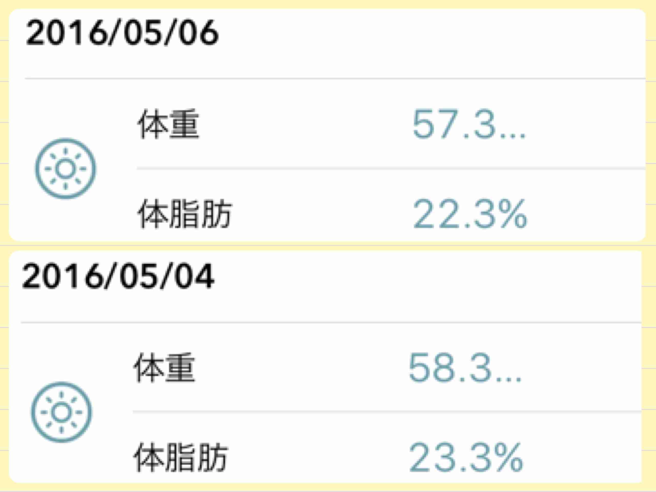 【5月】ダイエット報告トピ