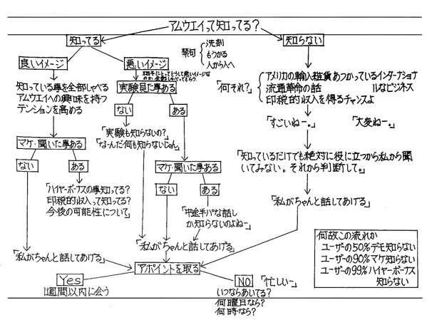 稲川淳二口調で会話するトピPart2