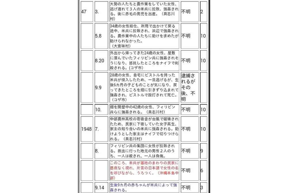 沖縄・うるま市で20歳女性不明 公開捜査