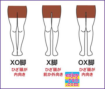 膝が痛い人あつまれ〜!