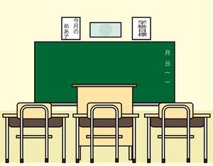 学校の授業ついていけてましたか??