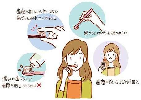 歯ブラシは濡らす派?濡らさない派? 効果的な歯の磨き方はどっち?