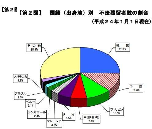 日本は本当に世界で人気があるのでしょうか?