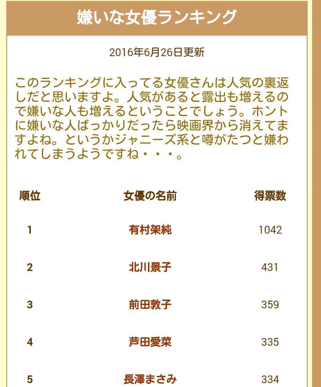 有村架純、NHK来春朝ドラ『ひよっこ』ヒロインに決定 脚本は岡田惠和氏