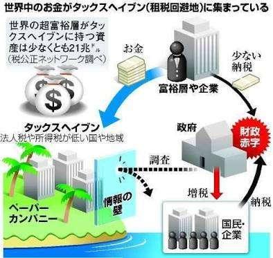 日本で危険そうな組織や団体