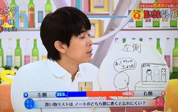 井ノ原快彦を語ろう!