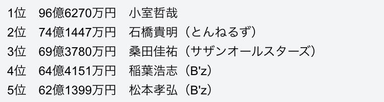 鈴木保奈美が18年ぶり連ドラ主演!安田成美から
