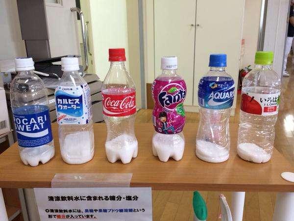 砂糖1日どれくらい摂取してますか?