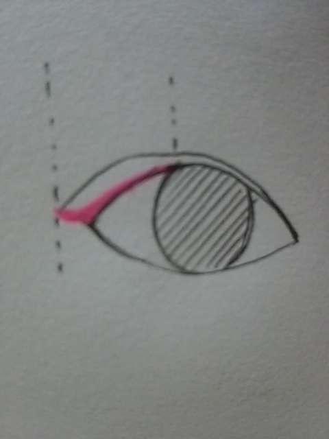 逆効果です!奥二重さんの「目が小さく見える」アイラインのNG3つ